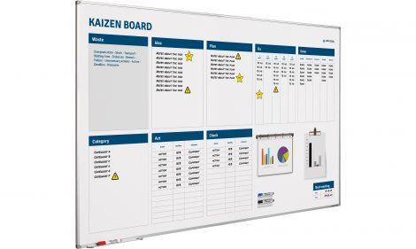 Kaizen Board softline profiel-120×200 cm
