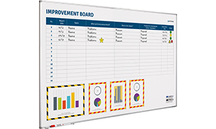 Improvement Board softline profiel-120x200 cm